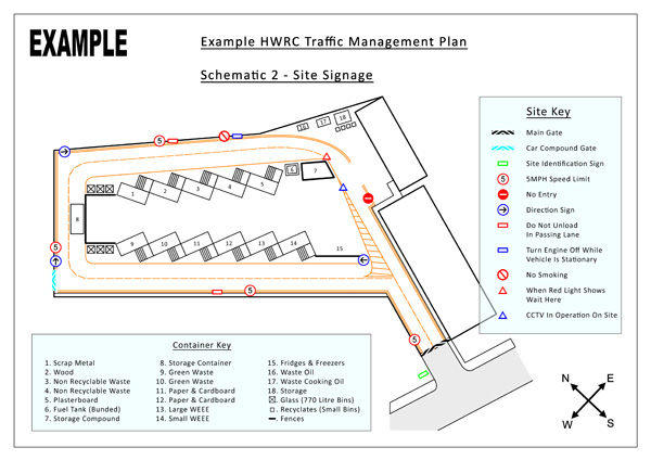 Traffic Management Plan : Traffic management plans site safety signage vehicle