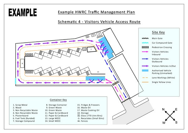 Traffic Management Plans Site Safety Signage Vehicle Routes Plant